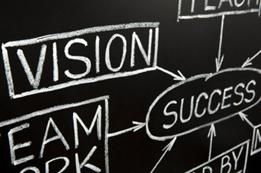 intland-software-kanban-board Closeup image of Vision flow chart on a blackboard