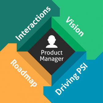 screenshot-product-management-1-336x336 screenshot-product-management-1