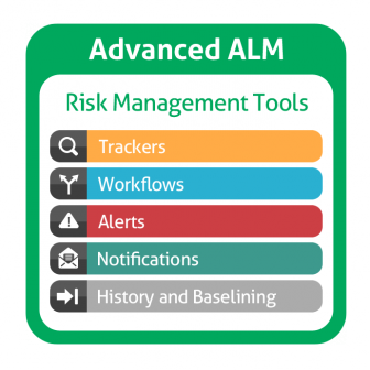 How-ALM-Supports-Risk-Management-336x336 How ALM Supports Risk Management