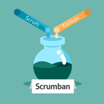 blog-140425-scrum-kanban-scrumban-336x336 Scrum + Kanban = Scrumban Agile