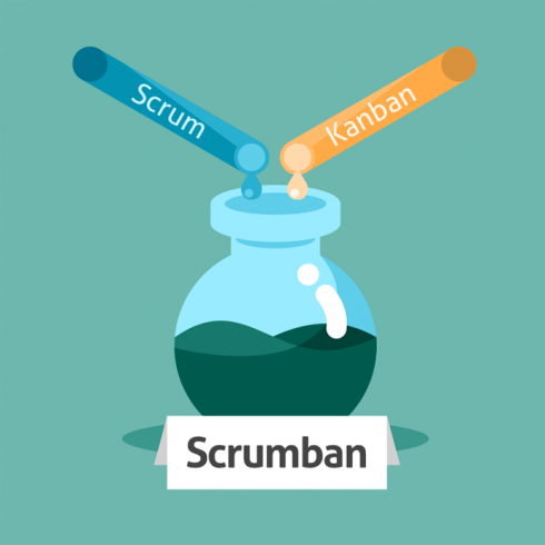 Scrum + Kanban = Scrumban, an approach that combines the best of both worlds