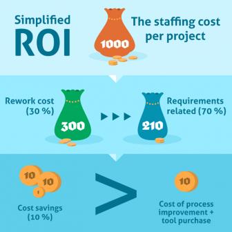 blog-post-140416-rio-elements-of-requirements-management-toops-336x336 ROI elements of requirements management tools requirements