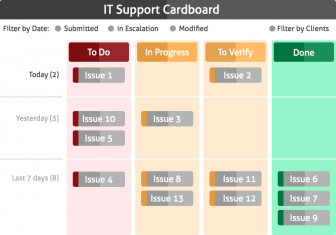 blog-140618-kanban-for-it-operations-2-336x235 Kanban for IT Operations agile