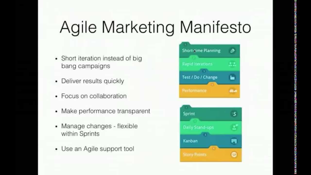 How to be Agile in Marketing and Sales