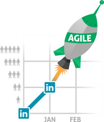 event-150212-agile-marketing-management-336x395 event-150212-agile-marketing-management