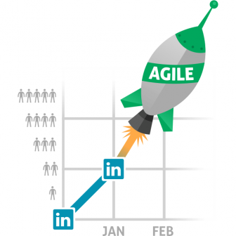 event-150212-agile-marketing-management-featured-336x336 event-150212-agile-marketing-management-featured