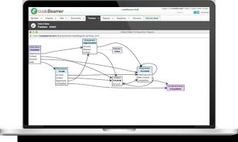 screenshot-7-6-configuration-diagram-336x201 screenshot-7-6-configuration-diagram