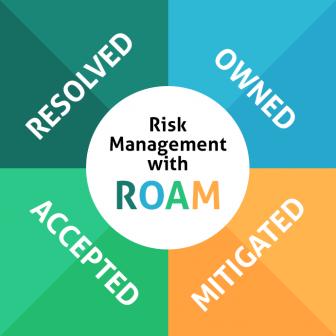 risk_management_roam-336x336 Risk Management with ROAM
