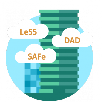 scaling_agile_less_dad_safe-336x336 Scaling Agile in Large Enterprises: LeSS, DAD or SAFe®? SAFe