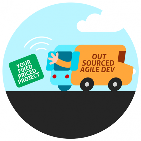 Rist mananagement: Fixed priced project or outsourced Agile development?