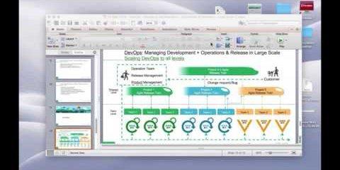 swatch DevOps: Managing Development + Operations & Release in Large Scale webinar recording