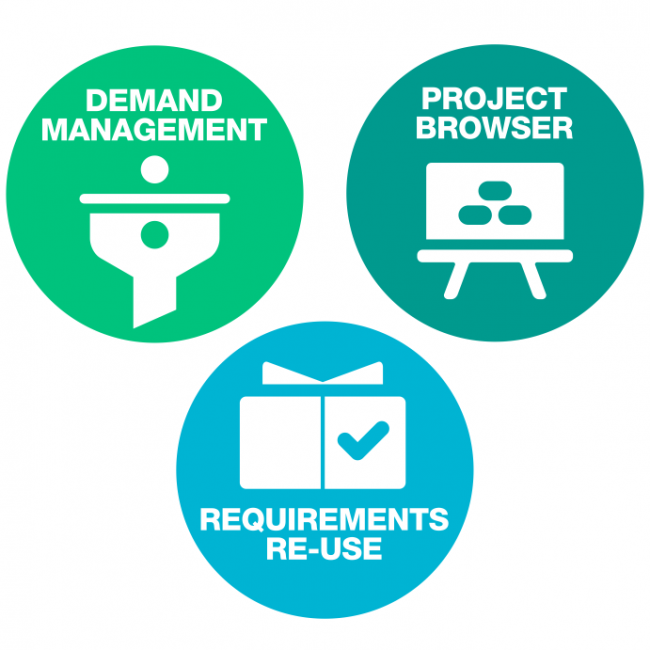 codeBeamer ALM tools for Agile project management illustration