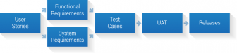 custom-workflow-configurations-336x76 custom-workflow-configurations