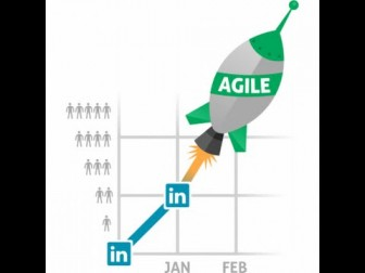 marketing-management-the-agile-w-336x252 Marketing Management the Agile Way