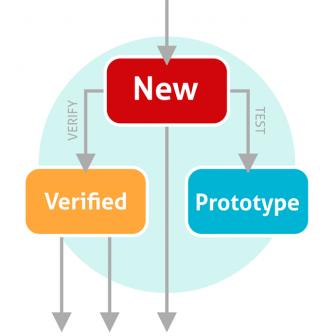 workflow_simple-336x336 workflow_simple