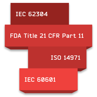 Compliance-in-Medical-Device-Development-01-336x336 Compliance in Medical Device Development – IEC 62304, FDA Title 21 CFR Part 11, ISO 14971, IEC 60601 and more medical