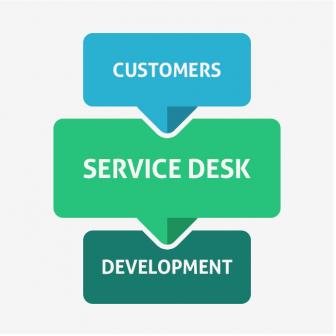 codebeamer_service_desk-336x336 codeBeamer's Service Desk