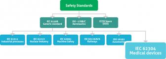safety-standards-medical-336x119 safety-standards-medical