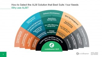 how-to-select-the-alm-solution-t-336x189 How to Select the ALM Solution that Best Suits Your Needs