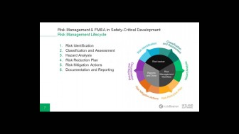 risk-management-fmea-in-safety-c-336x189 Risk Management & FMEA in Safety-Critical Development