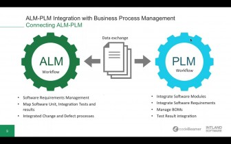 ALM-PLM Integration with Business Process Management