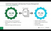 alm-vs-plm-rivals-or-teammates-168x105 ALM-PLM Integration
