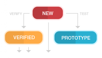 overview-timeline-workflows-336x192 overview-timeline-workflows
