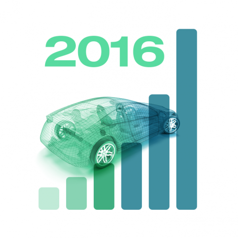 2016 Automotive Industry Trends and Challenges