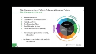risk-management-and-fmea-in-soft-336x189 Risk Management and FMEA in Software & Hardware Projects