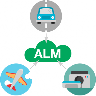ALM_for_safety_critical_development-336x336 Should You Adopt ALM for Safety-Critical Development? ALM