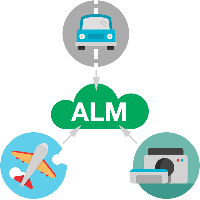 ALM_for_safety_critical_development-336x336 What is the Difference between Agile ALM and DevOps Software? alm