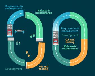 iot_product_development_highway-336x269 IoT product development - highway illustration