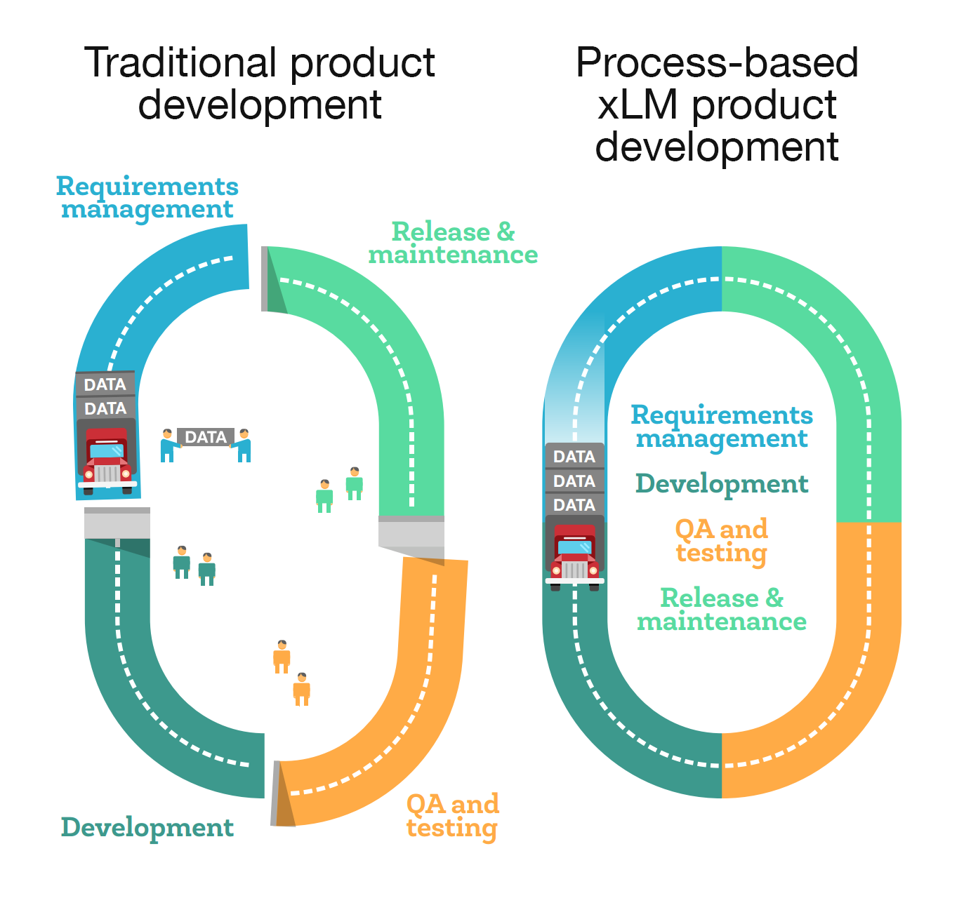 iot_product_development_highway_titles The Future of IoT Product Development E-book