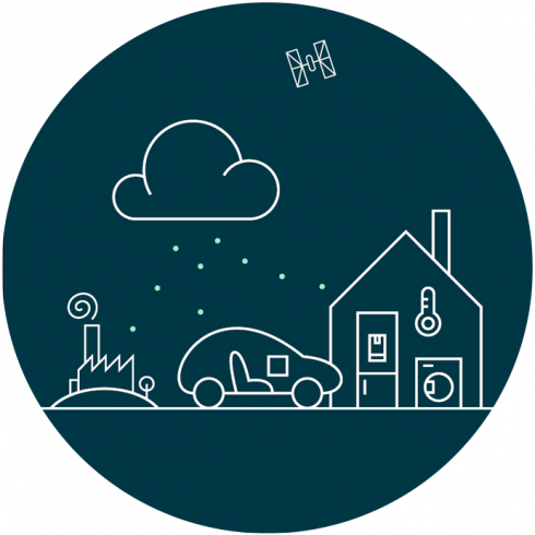 The Way Forward in IoT Product Development