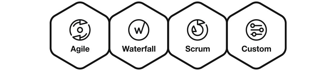solutions_agile_wf_hybrid-1 Agile-Waterfall Hybrid