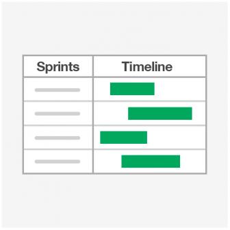 gantt-charts-agile-336x336 Should You Use Gantt Charts in Agile Project Management? Project Management