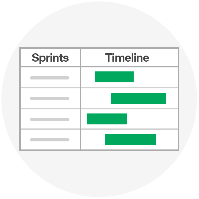 Should you use gantt charts in agile project management ccuart Choice Image