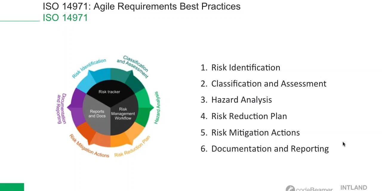 swatch ISO 14971: Medical Risk Management Best Practices webinar recording