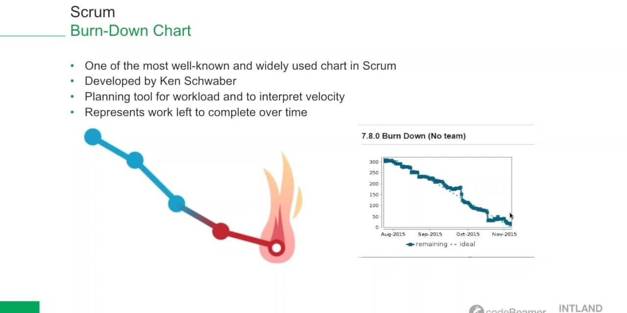 swatch The Basics of Implementing Scrum and ALM webinar recording