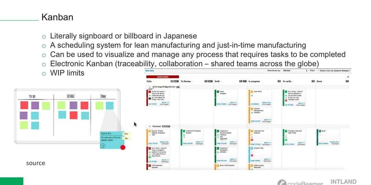 swatch Using Kanban and Scrum in Practice webinar recording