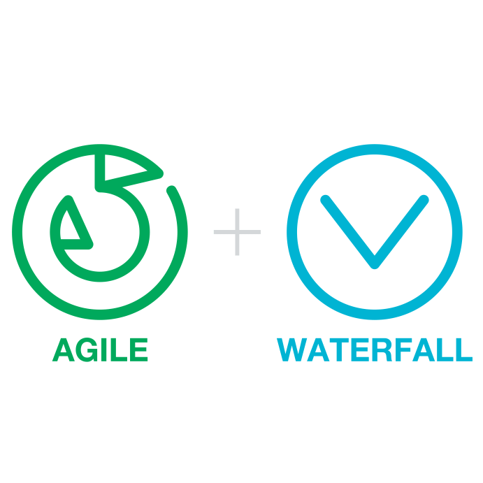 Why use alm agile software for waterfall project for Project management agile waterfall