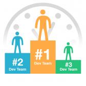 How-the-Best-Dev-Tools-Make-a-Good-Development-Teams-Great-168x168 Registration Confirmed