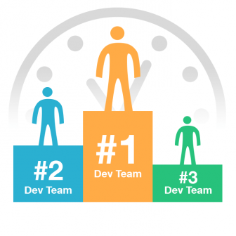 How-the-Best-Dev-Tools-Make-a-Good-Development-Teams-Great-336x336 How Dev Tools Make Good Development Teams Great ALM