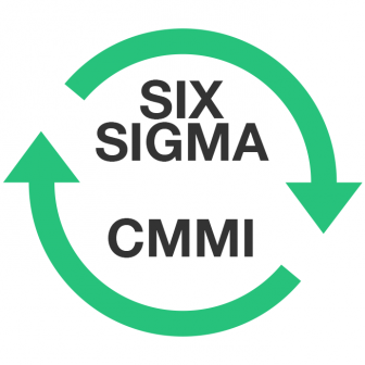 Implementing-Six-Sigma-CMMI-Agile-Methodology-336x336 Implementing Six Sigma and CMMI within an Agile Framework ALM