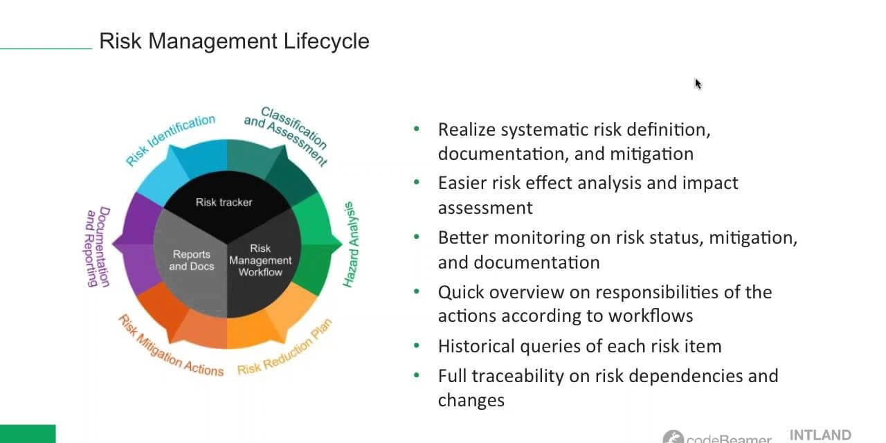 swatch Risk Management in an Agile Environment webinar recording