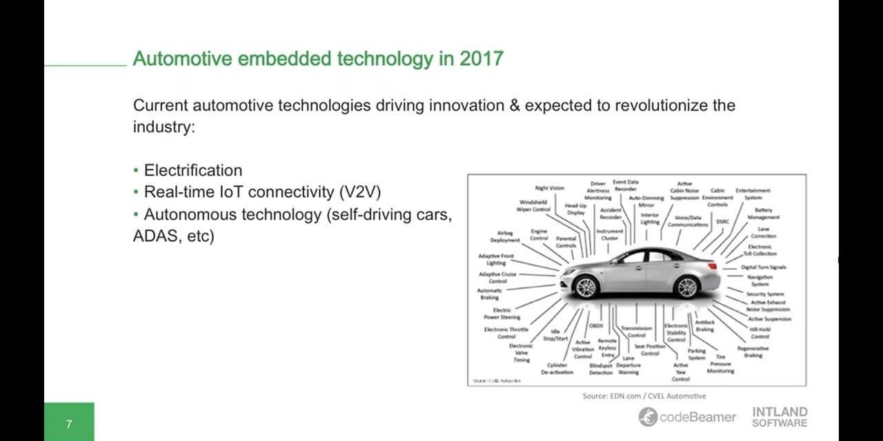 swatch Preparing for Automotive Embedded Development Trends in 2017 webinar recording