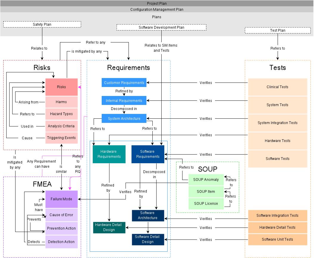 8-1-medical-2 codeBeamer ALM 8.1 is Released!