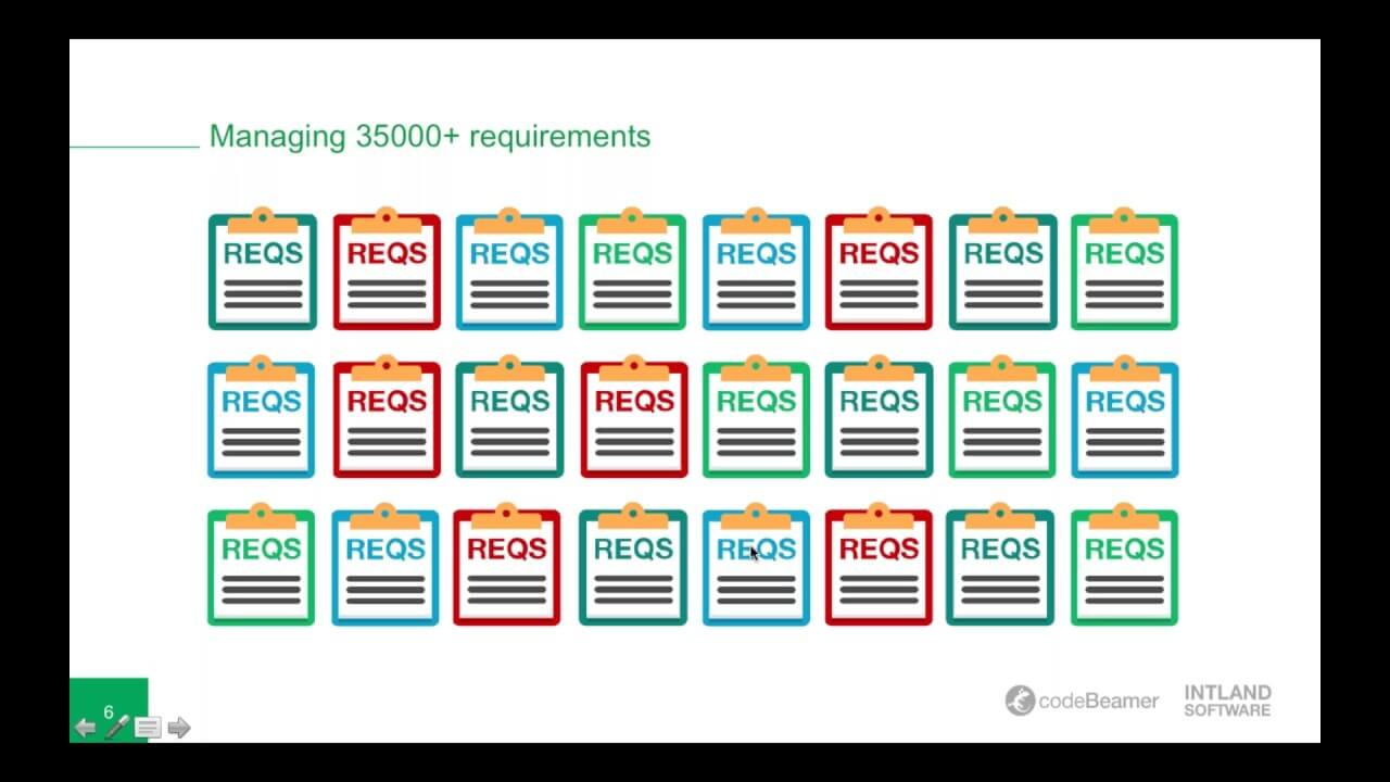 how-to-manage-35000-requirements Webinar Recordings