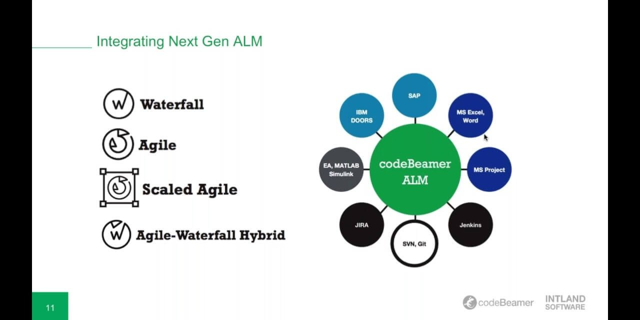 swatch Next Generation ALM: Scaling Mature Processes to Cut Development Time and Costs webinar recording