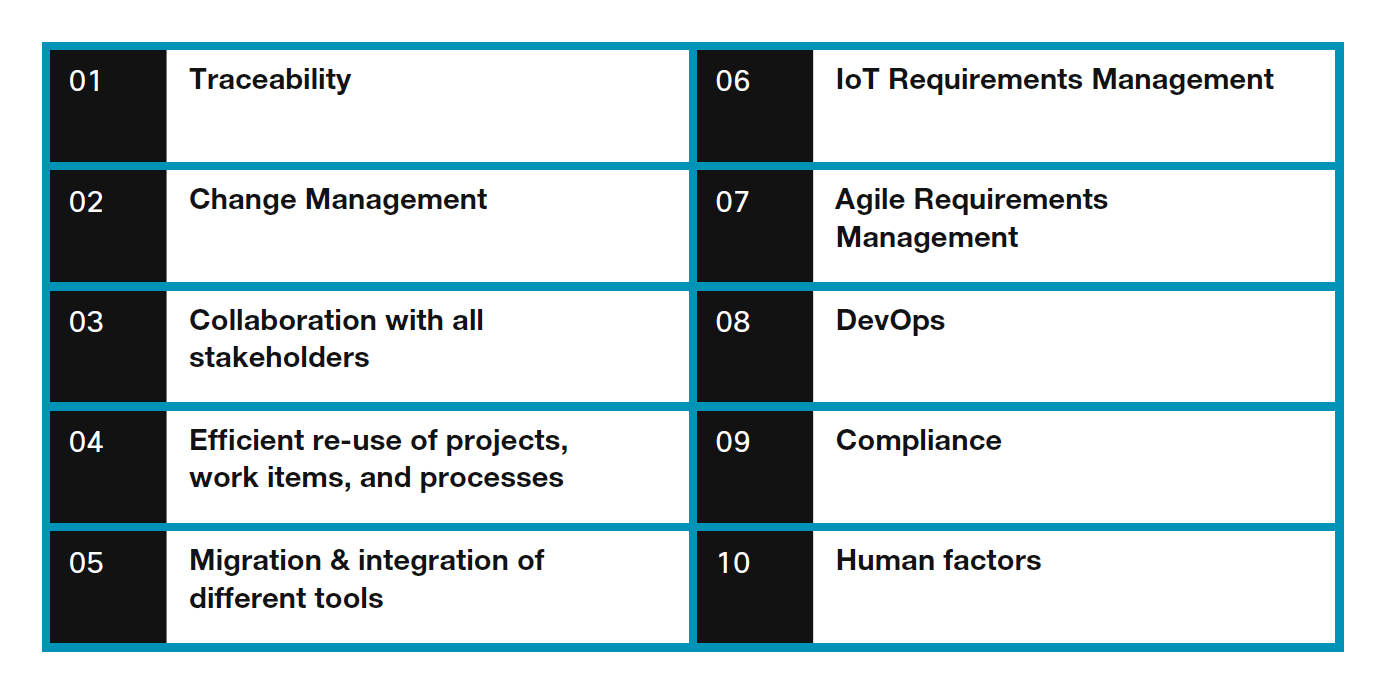 10-successful-factors-of-rm A Guide to Future-proofing Your Requirements Management requirements